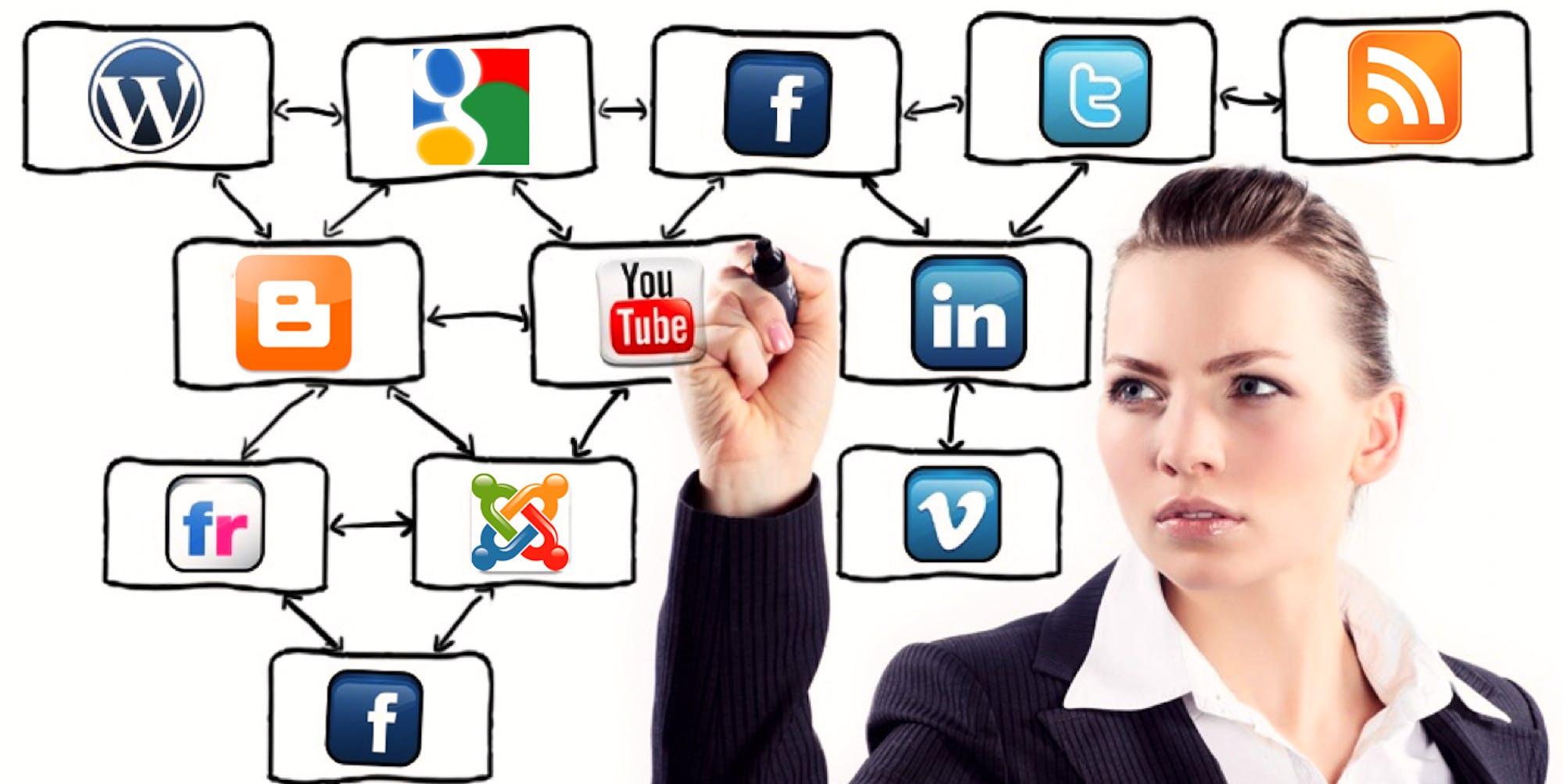 Réseaux sociaux d'entreprises