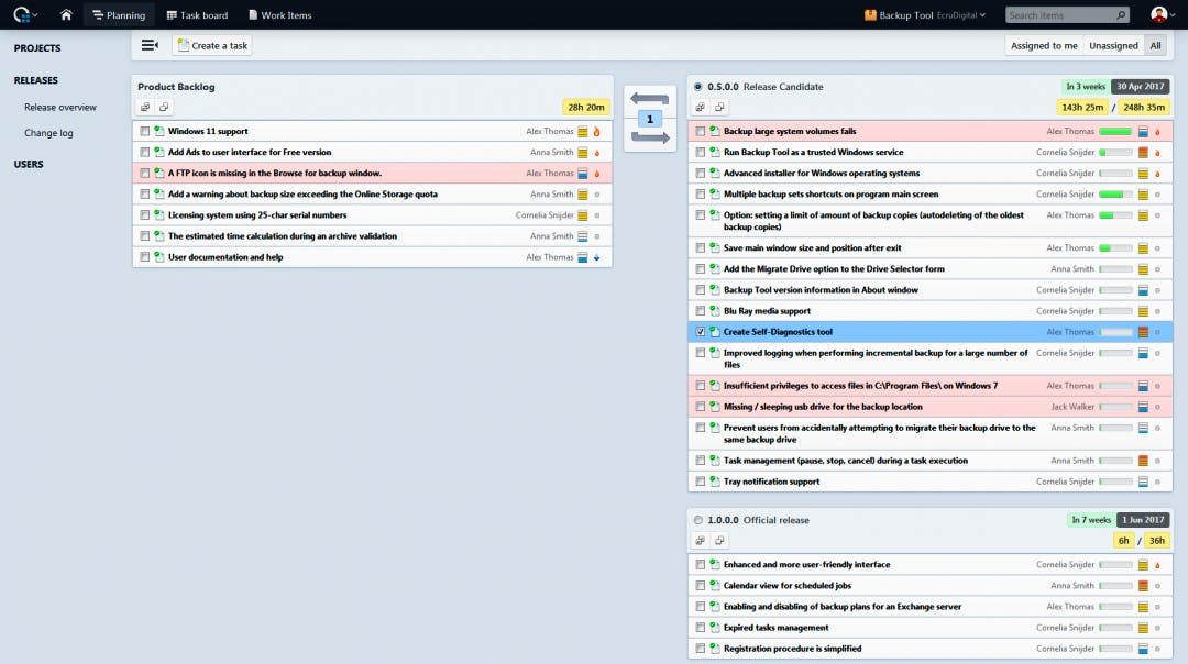 SprintGround agile Projektmanagement Tools