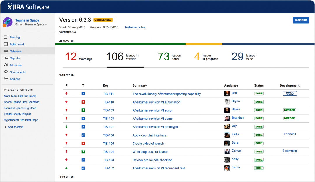 Atlassian Jira + Agile agile Projektmanagement Tools