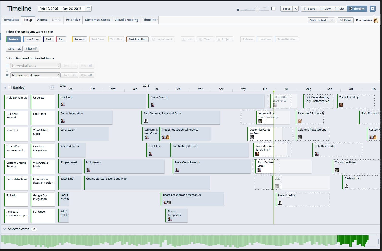 Targetprocess agile Projektmanagement Tools