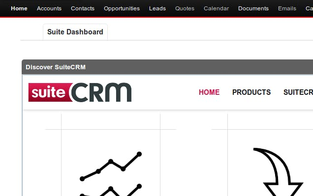 Suite CRM open source, dashboard