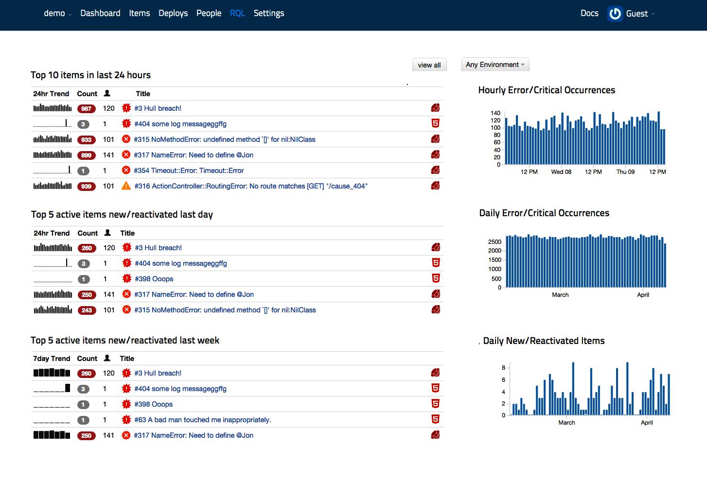 logiciel bug tracker