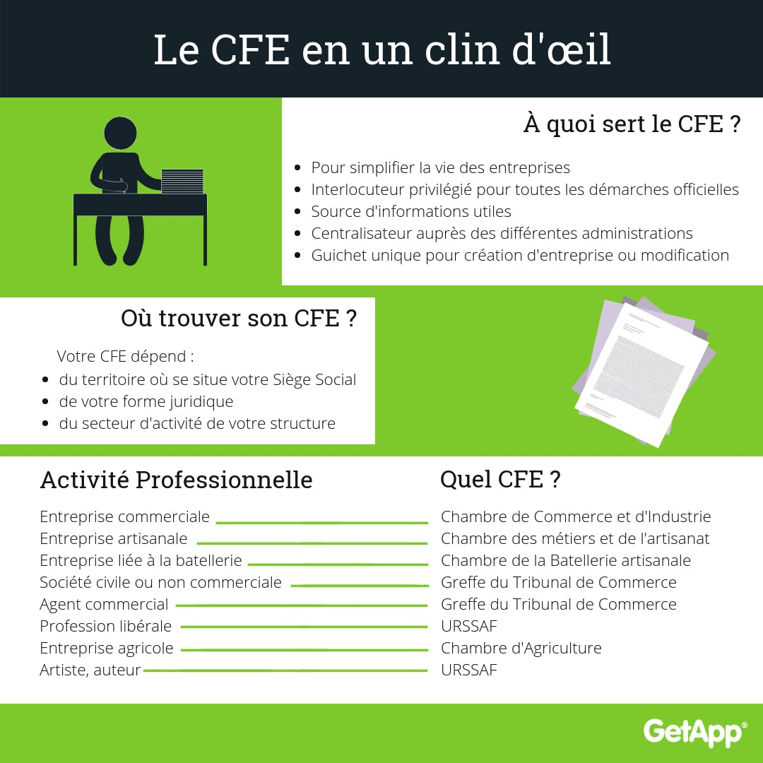 Le CFE en un clin d'oeil