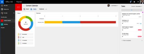 Microsoft Planner vs Asana Planung 2