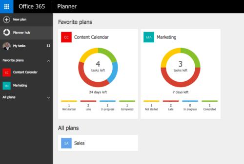 Microsoft Planner vs Asana Planung