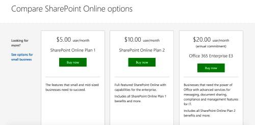 Alternativen zu Sharepoint Online