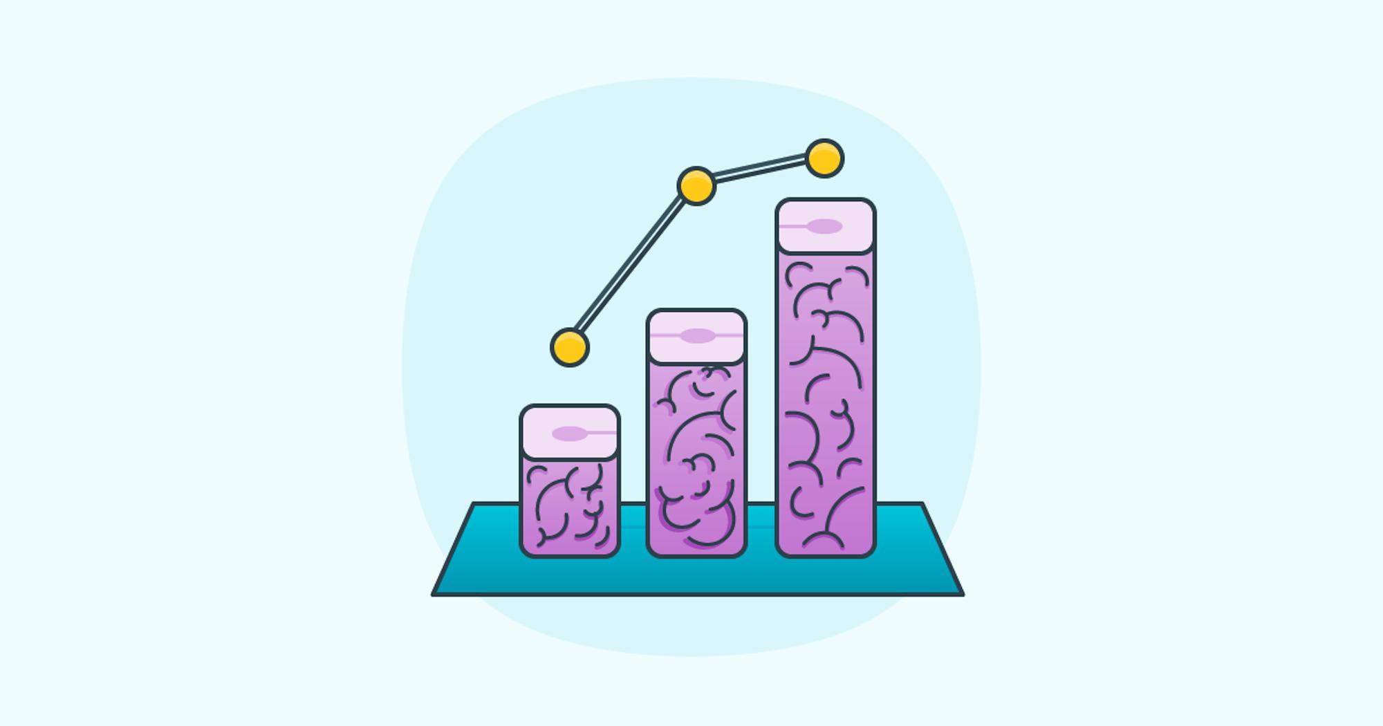 Business Intelligence Daten als Säulendiagramm