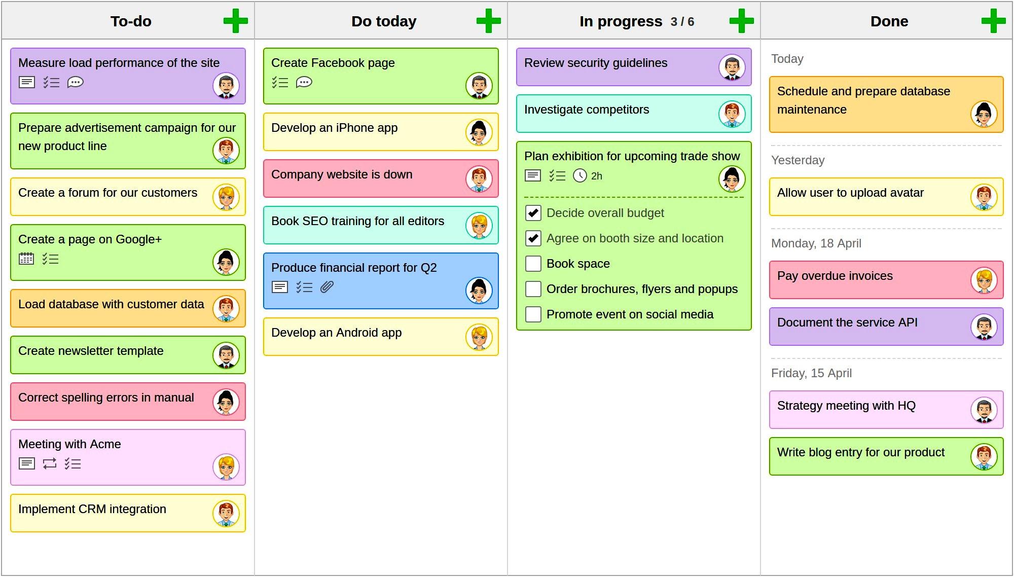 Modelo KanbanFlow de organizar tareas