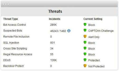 logiciel antivirus ou sécurité endpoint