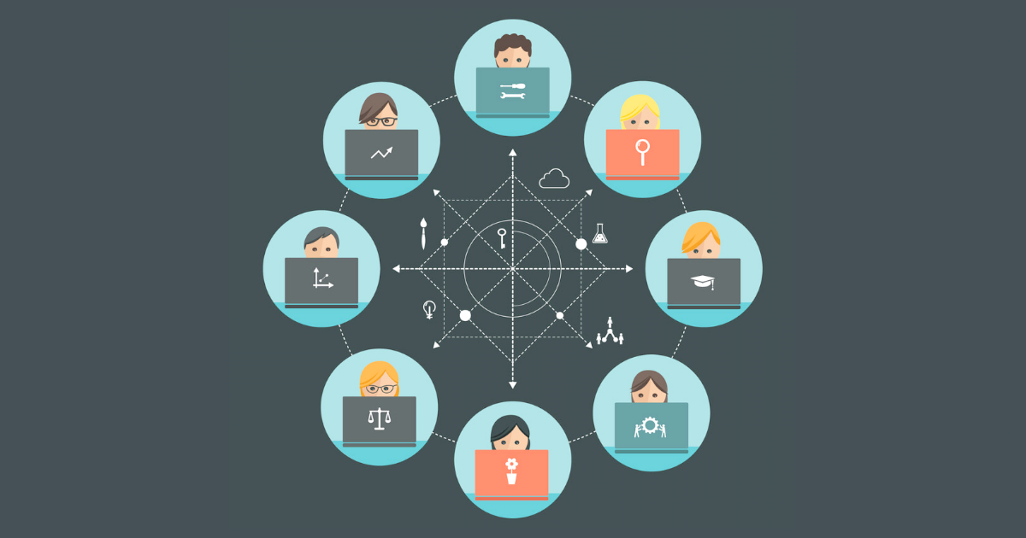 successful collaboration tools