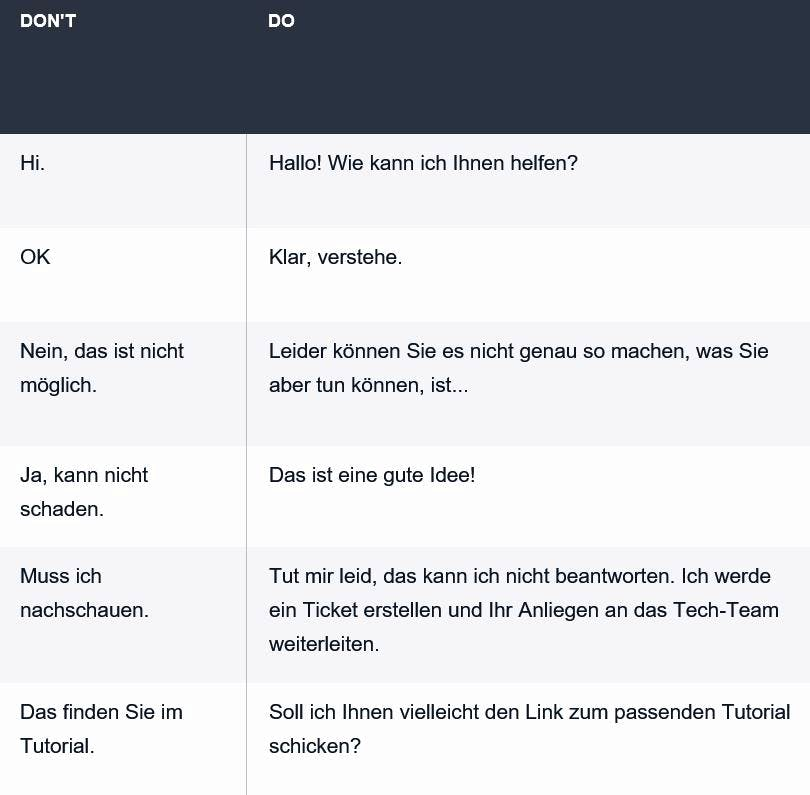 Tabelle mit Do's und Don'ts im Live-Chat-Support