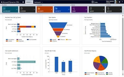 Software de gestión de clientes Microsoft Dynamics CRM