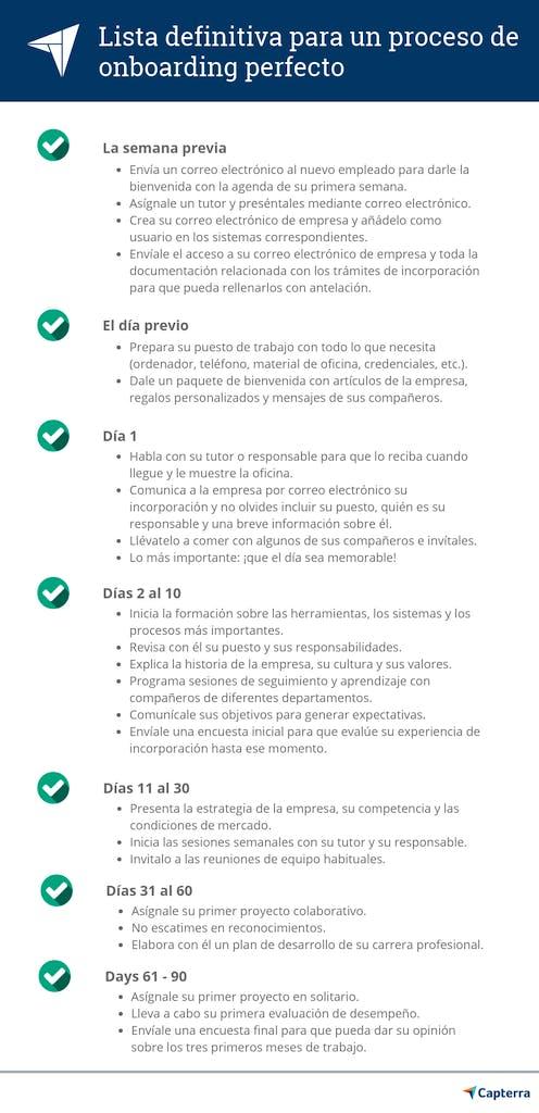 Lista proceso onboarding checklist
