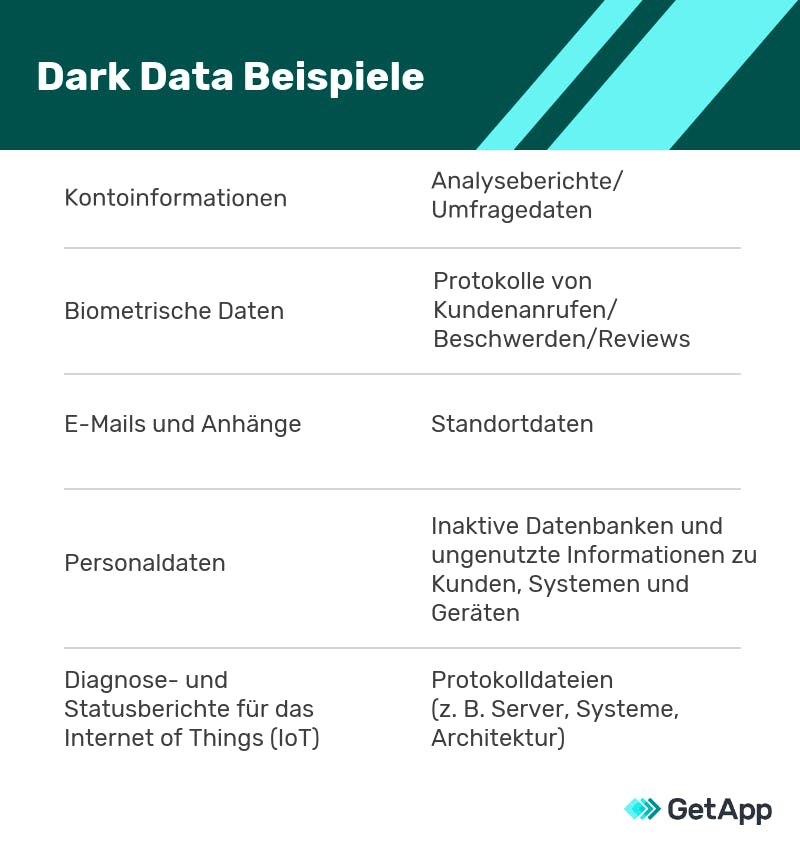Dark Data Beispiele