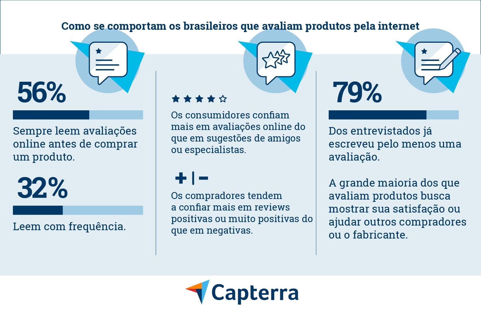 ilustração comportamento avaliadores brasileiros