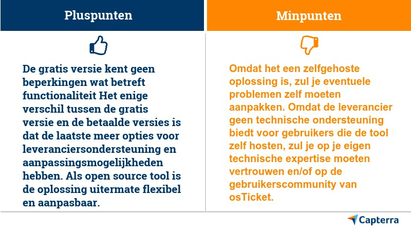 open source help desk plus en minpunten osTicket