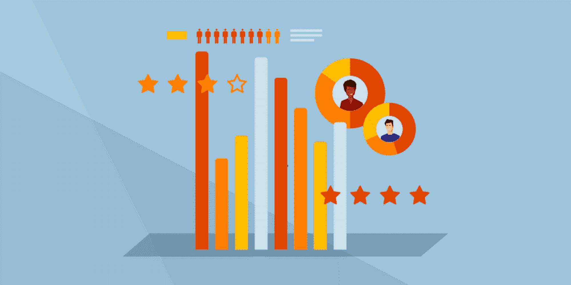 Kundenfeedback Graphik