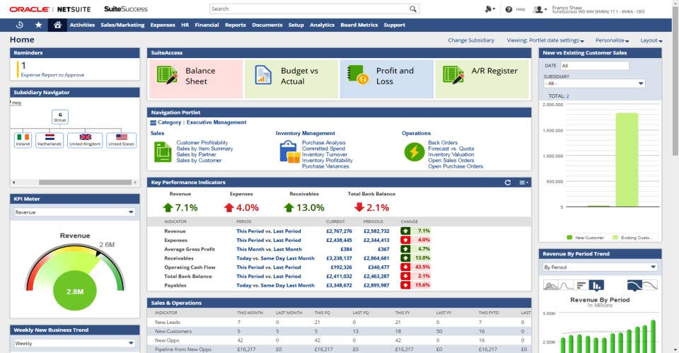 CRM integration with Netsuite Oracle