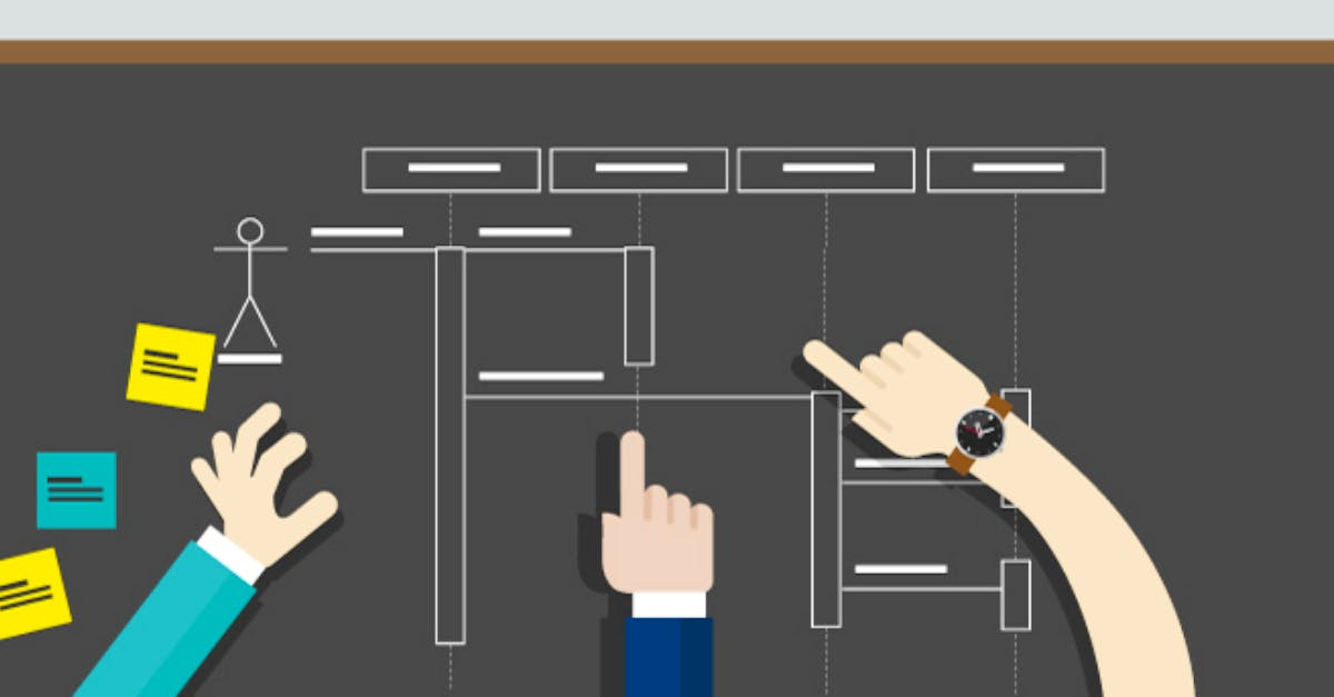 Best project management software for small businesses