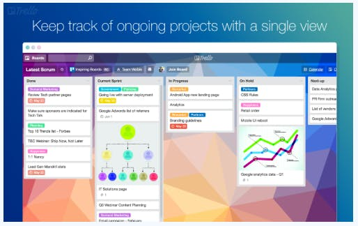 trello Best project management software for small businesses