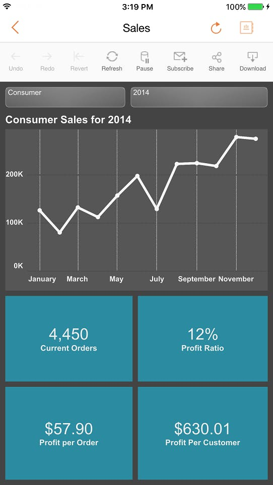 dashboard mobile do tableau