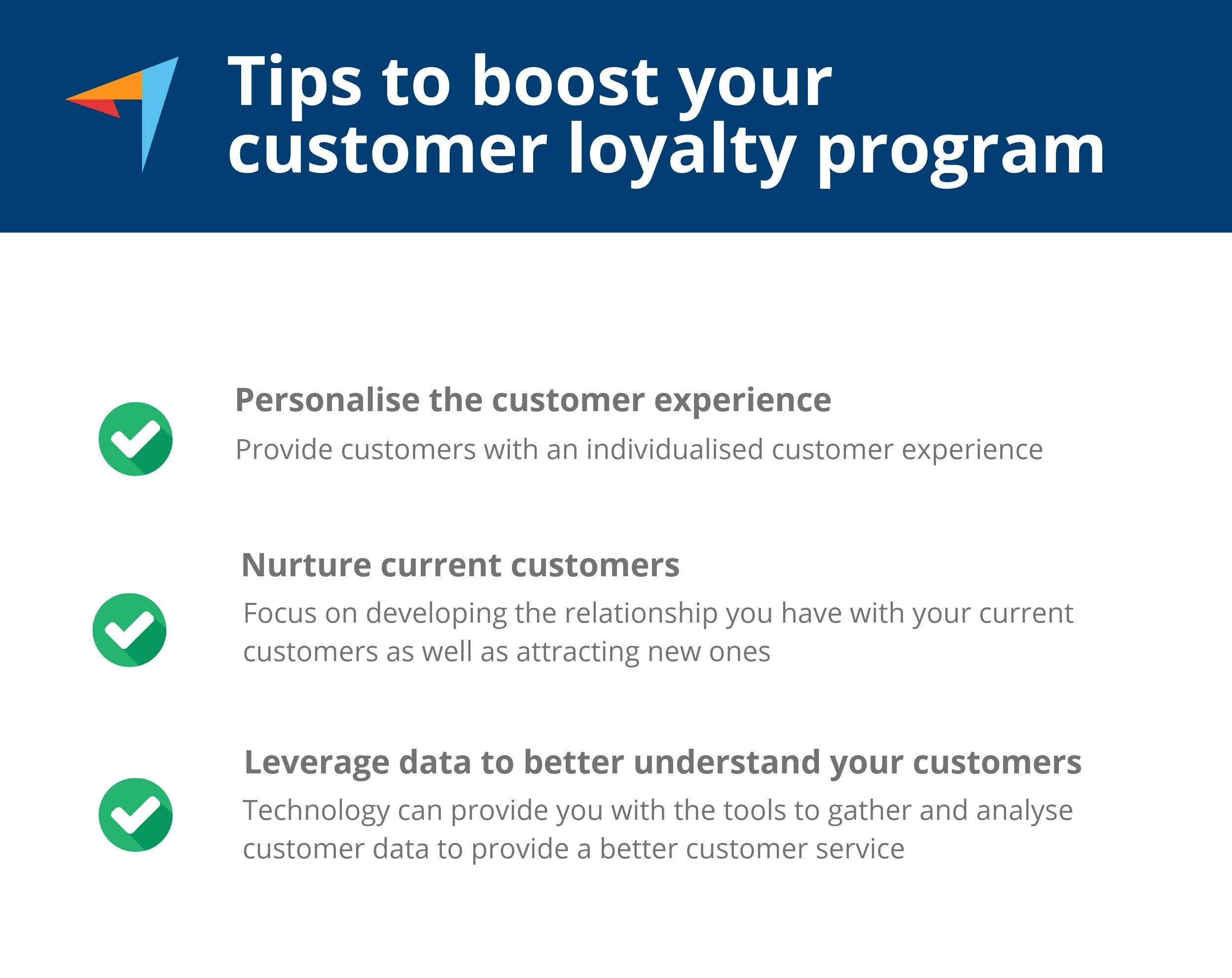 customer loyalty programs in retail
