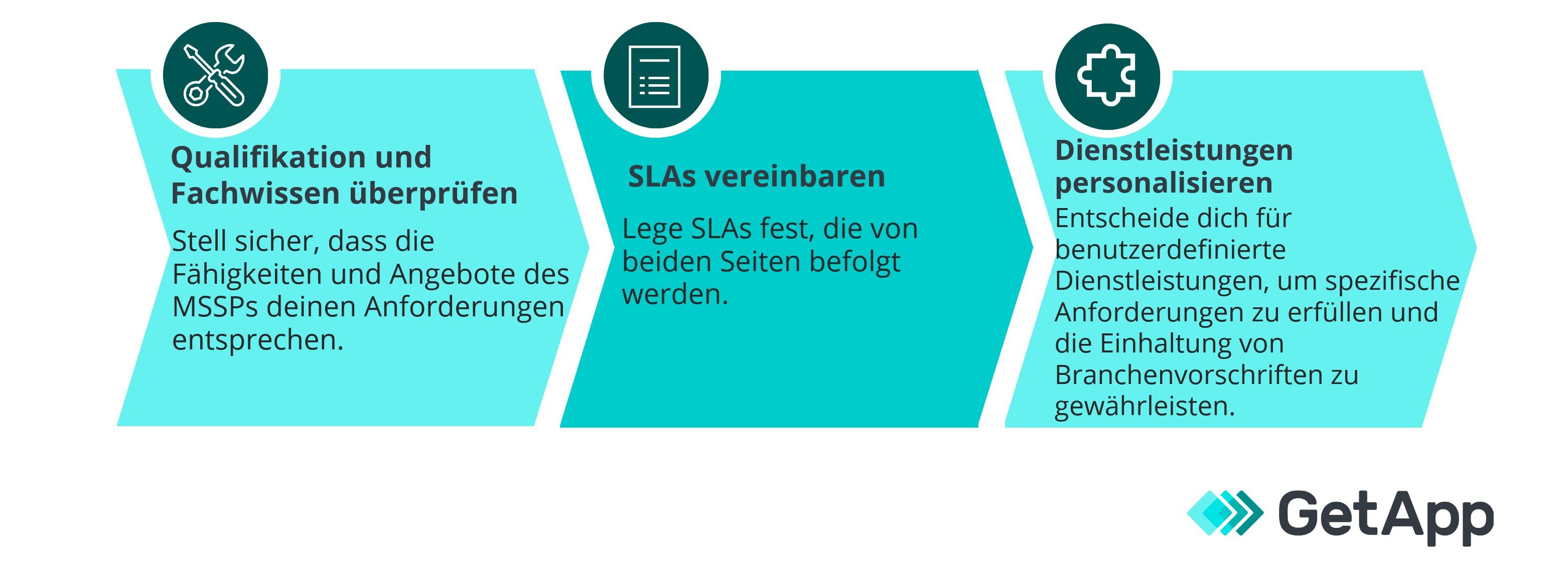 Anleitung MSSP Suche für kleine Unternehmen
