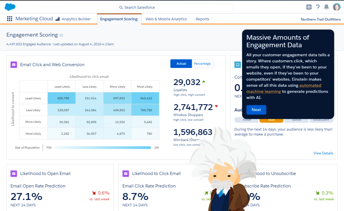 AI in CRM voor MKB Salesforce
