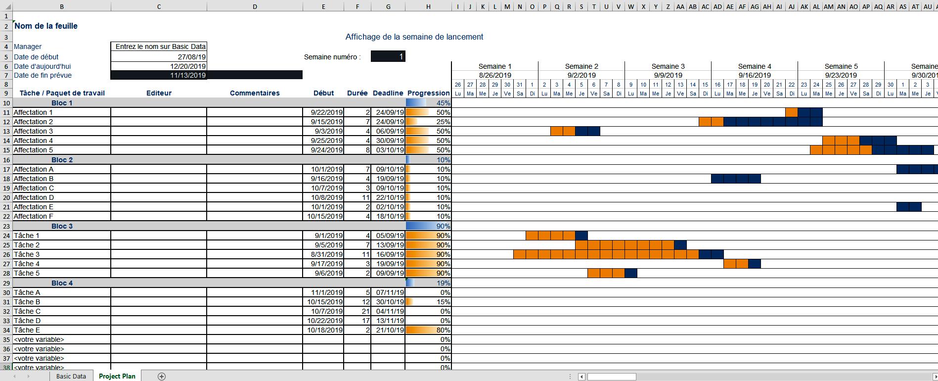 Capture d'écran du diagramme de Gantt Excel à télécharger