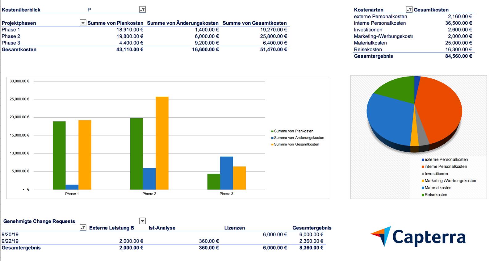Kostenloses Kosten Und Ressourcenplanung Excel Template