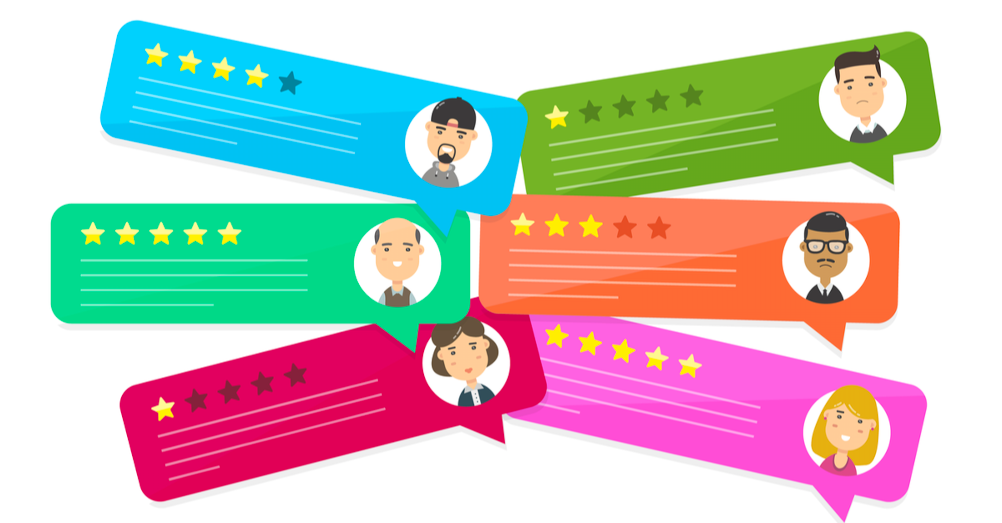 how to get customers to review your business