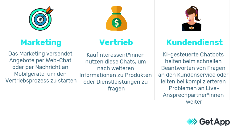 ki Anwendungsbeispiel conversational marketing