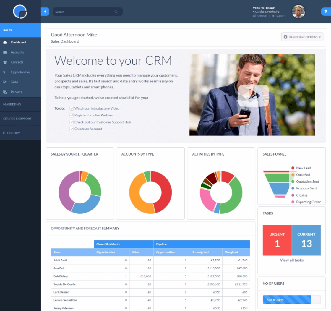 Really Simple Software CRM crm
