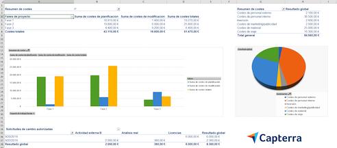 Plantilla Excel para control de costes y recursos