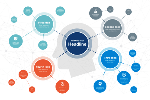 Mind map example