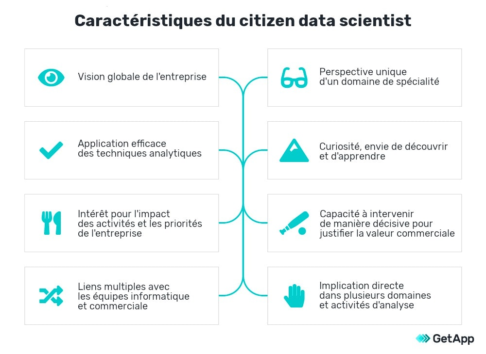 fonctions data scientist