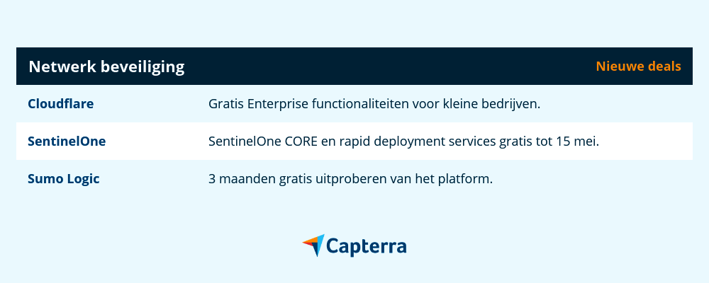 deals software netwerkbeveiliging