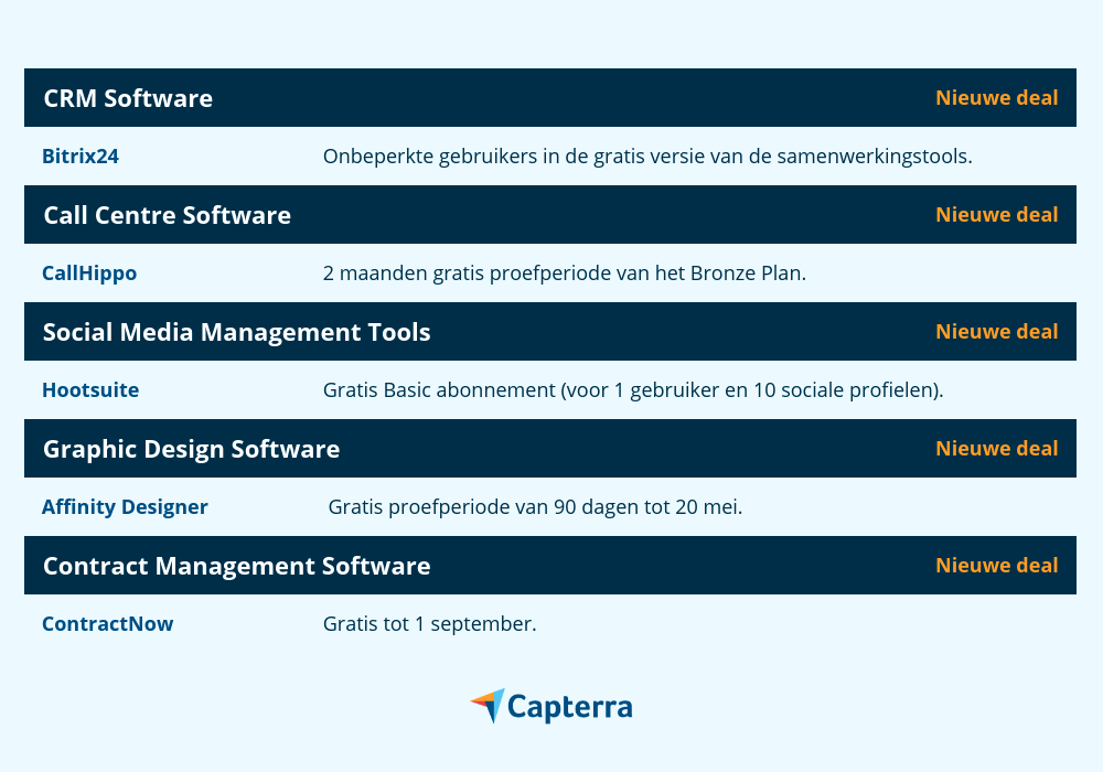 gratis software deals