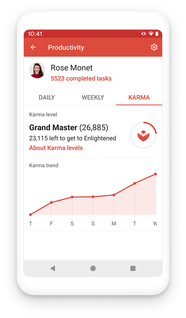 Karma view in Todoist
