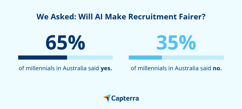 Will AI make recruitment fairer