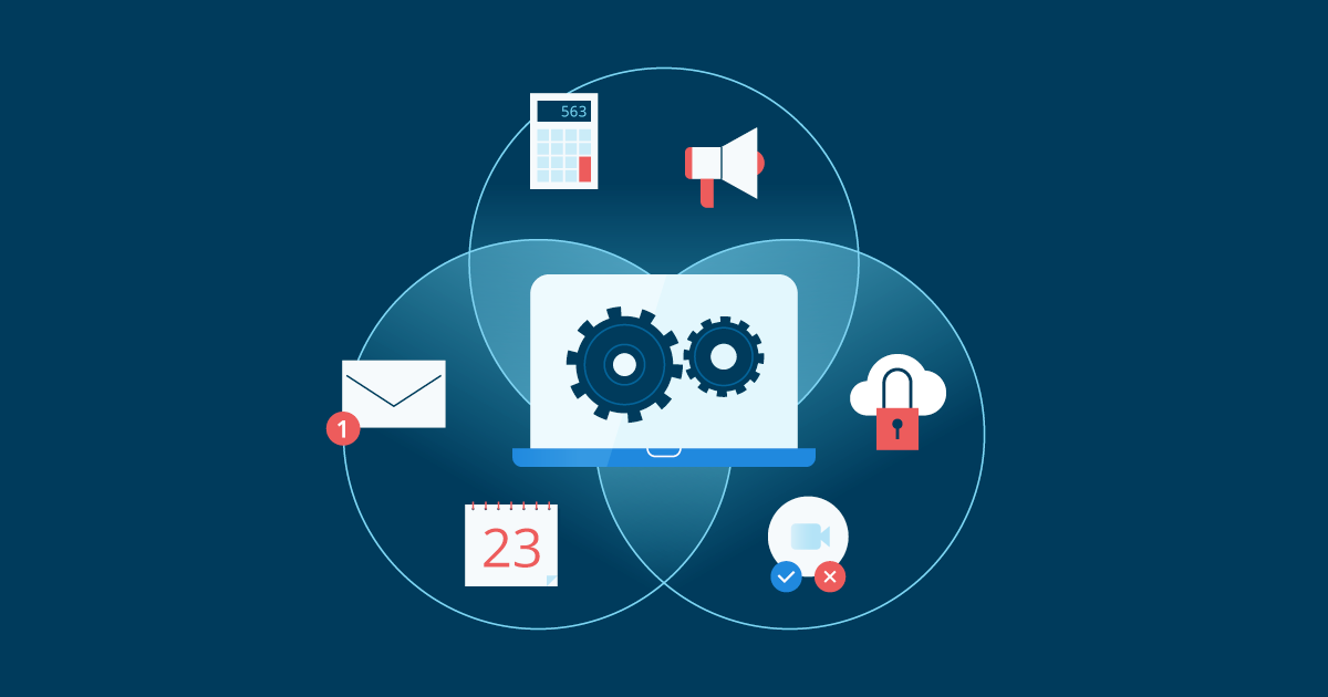 digital workplace business case