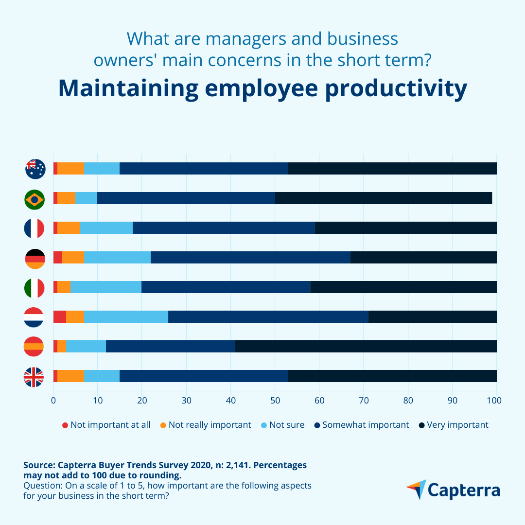 managing-employee-productivity