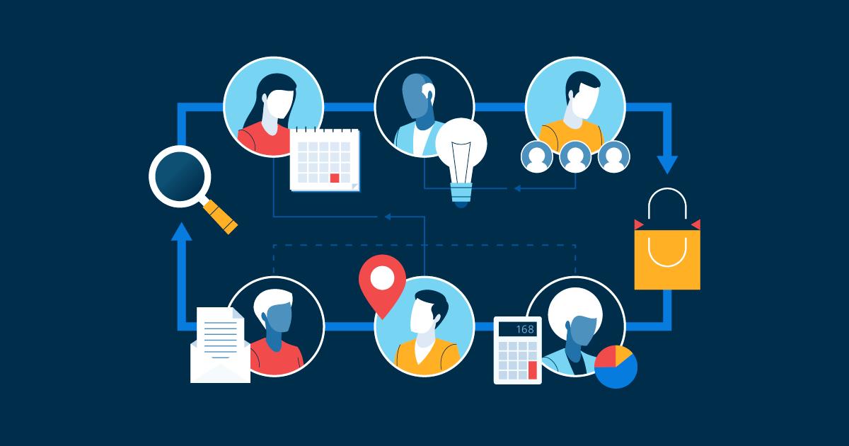 Workflow management: cos'è?
