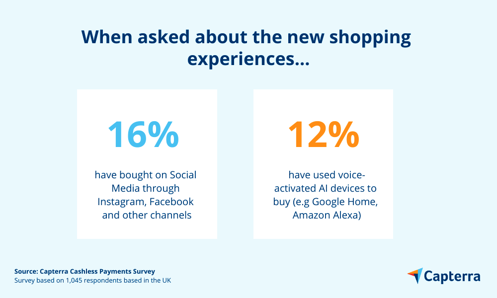 new shopping experiences preferred