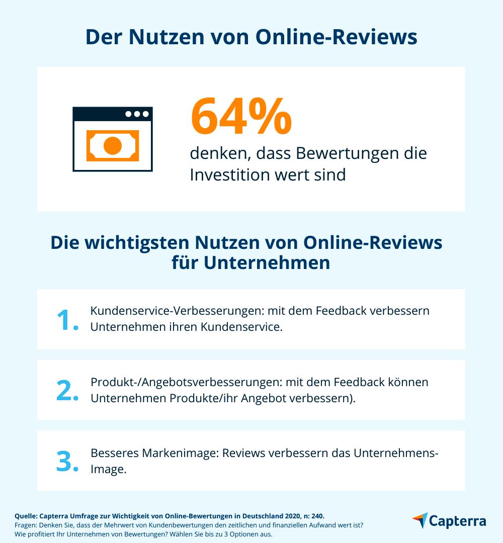 Nutzen von Reviews