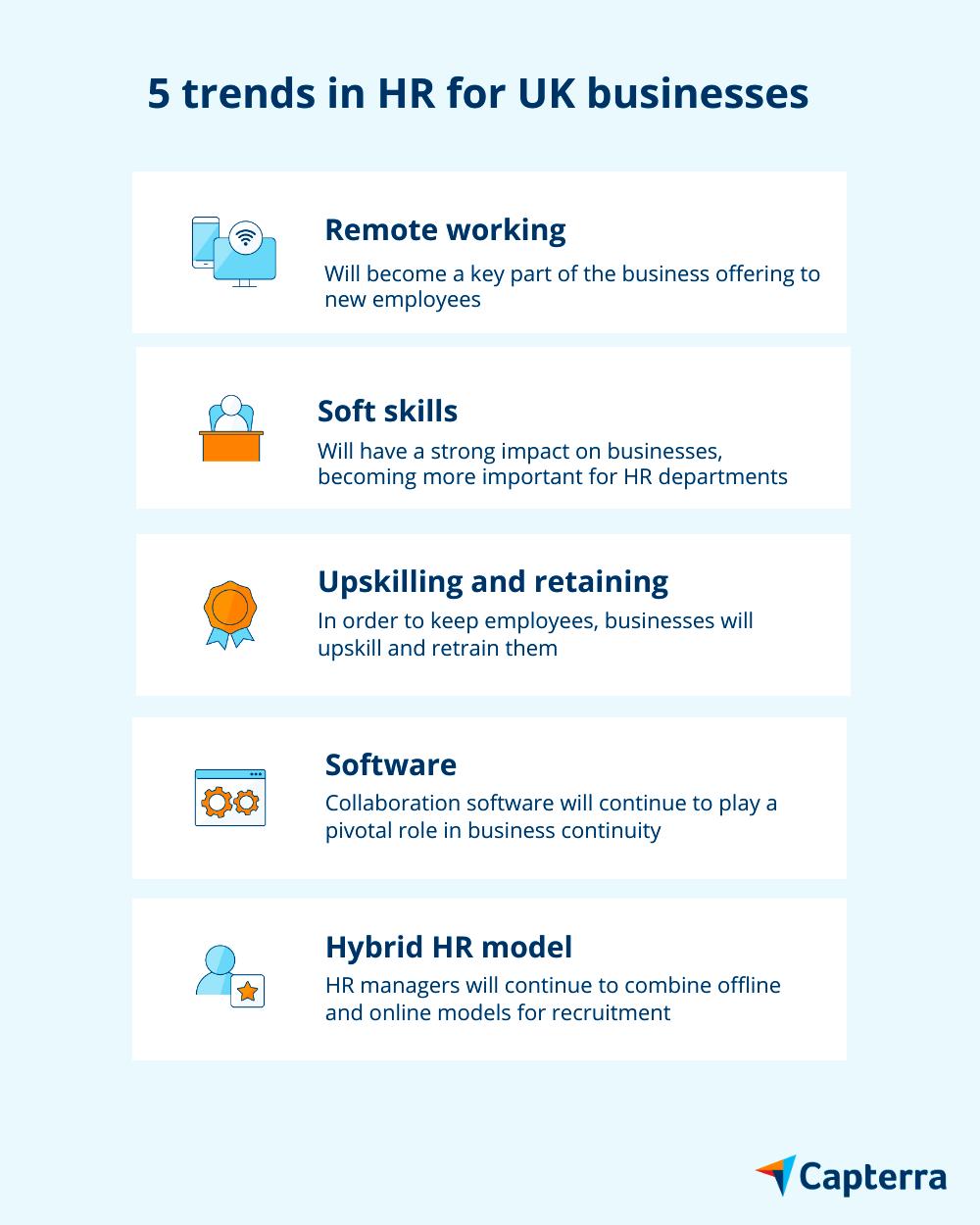 5 HR trends in the UK