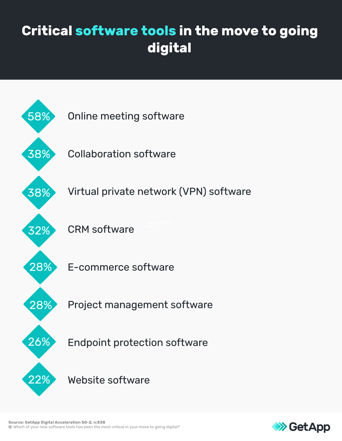 critical software tools in digitisation